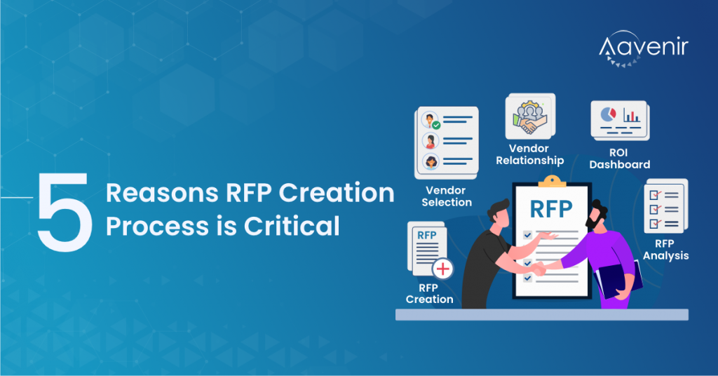 RFP creation process
