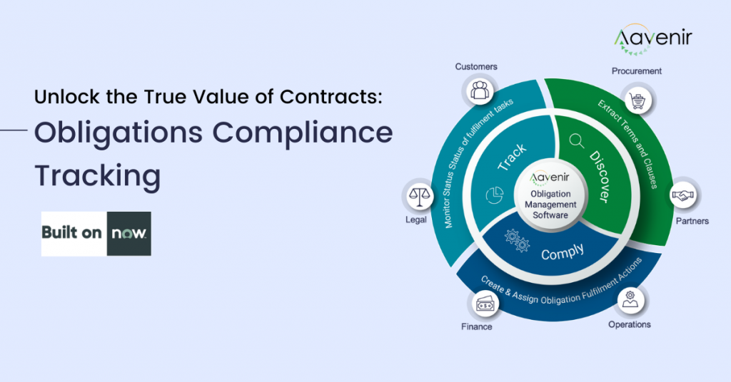 Contract-Obligation-Tracking