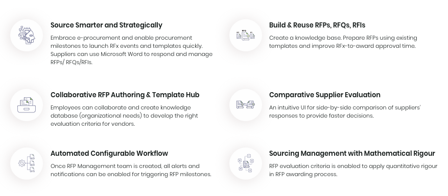 RFP Software Features